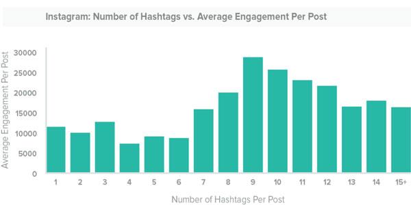 موفقیت در شبکههای اجتماعی